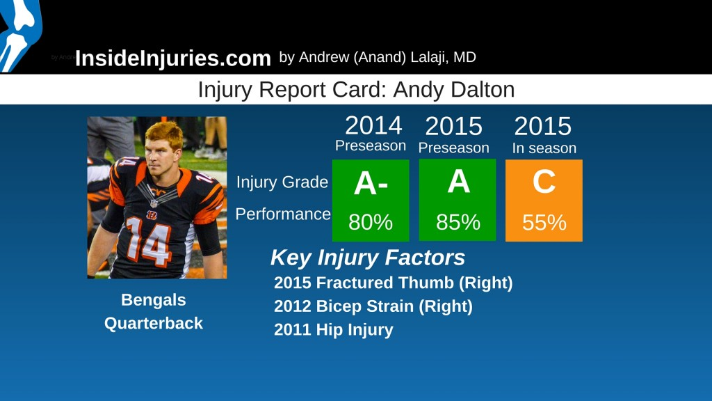 Injury Report Card- Andy Dalton
