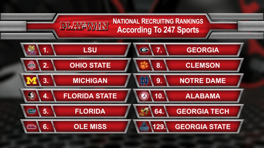 National college recruiting rankings