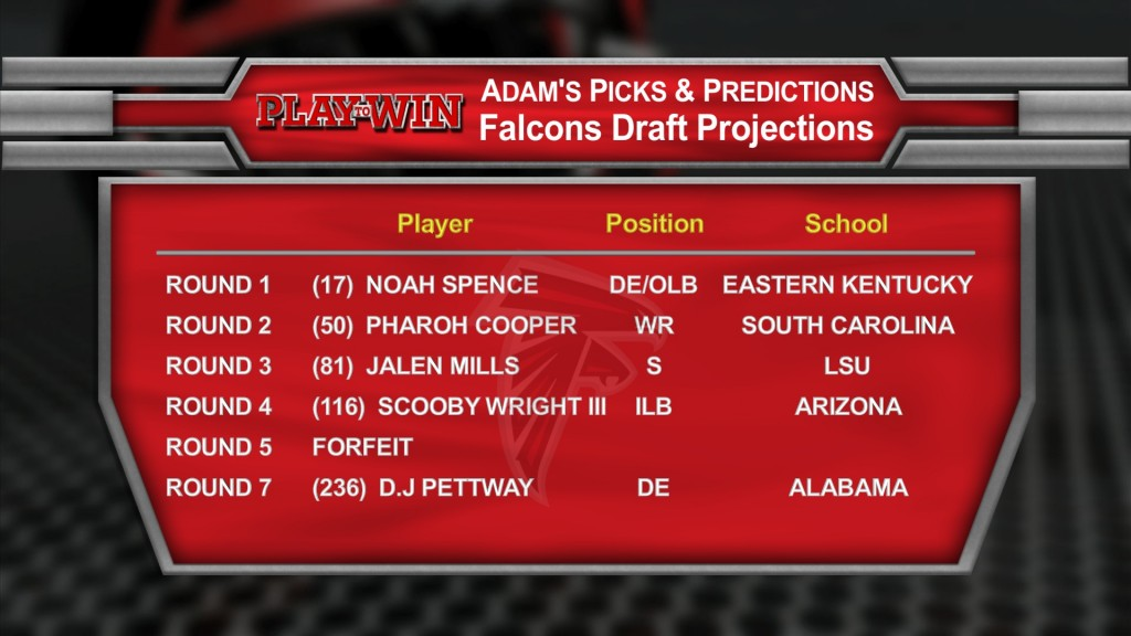 Falcons draft projections