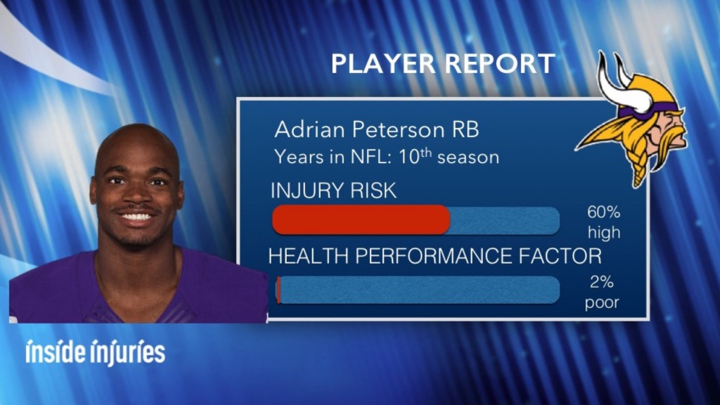 dr_lalaji_report_adrian_peterson