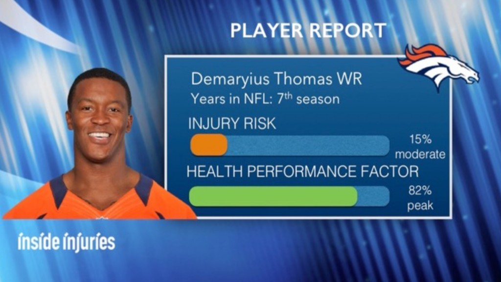 injury_report-card_demaryius_thomas