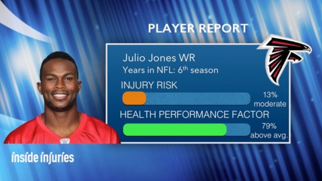 injury_report-card_julio_jones