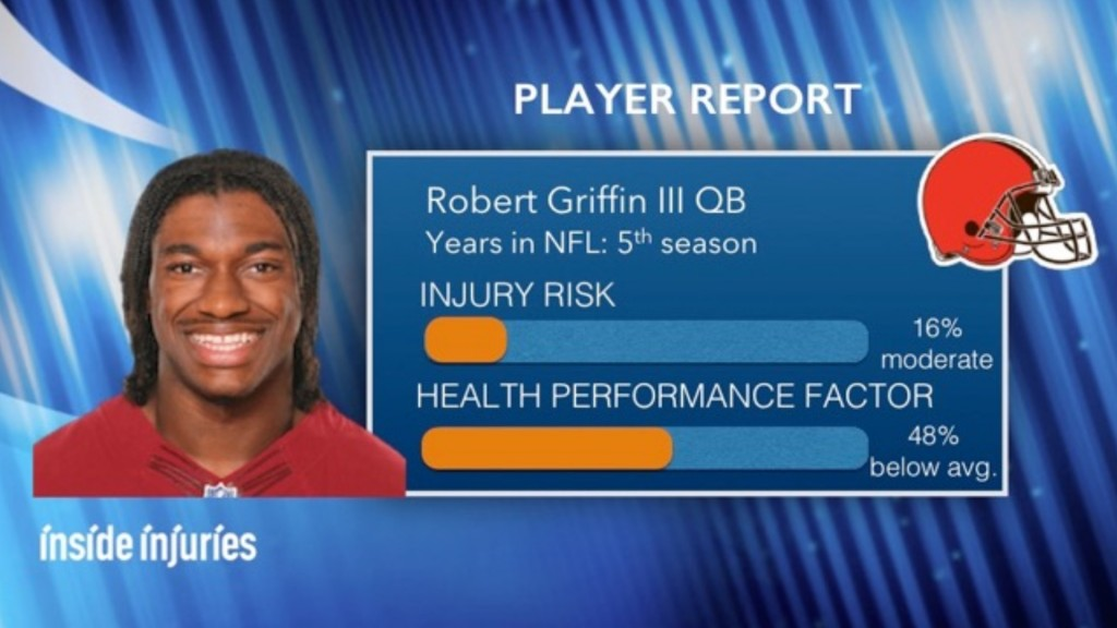 injury_report-card_robert_griffin_iii