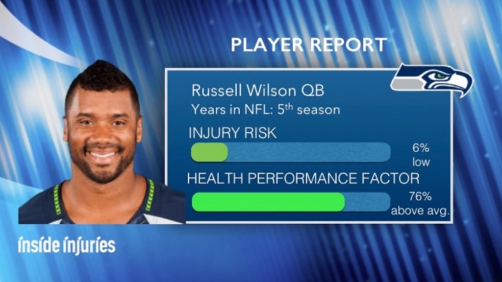 injury_report-card_russel-wilson
