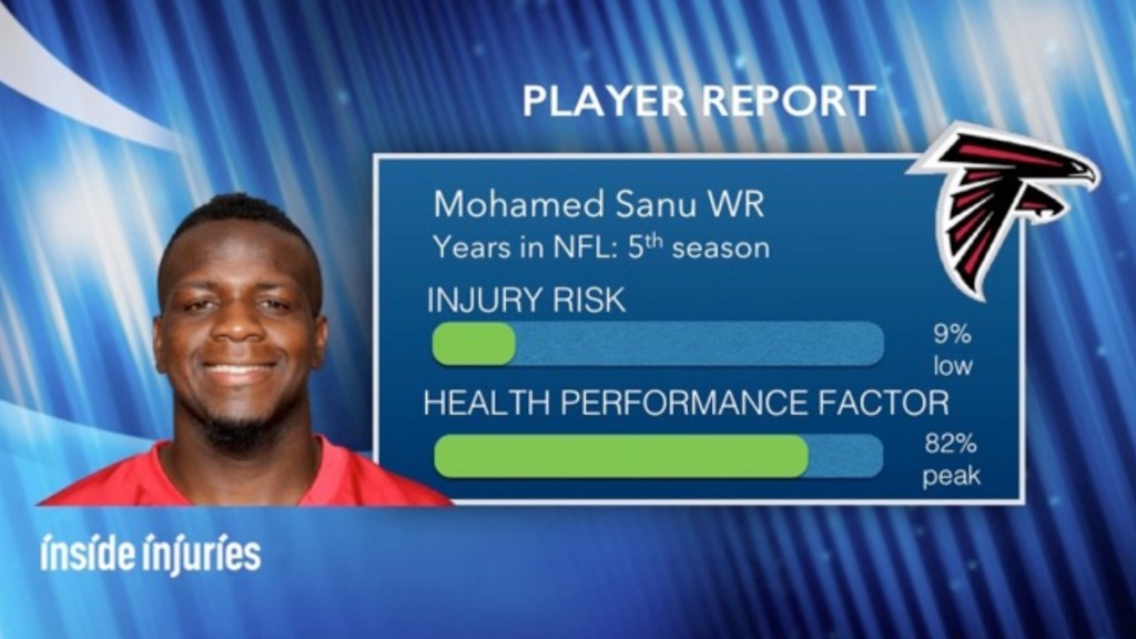 injury_report_card_mohamed-sanu
