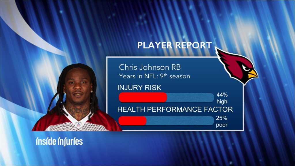 2016-week-5-chris-johnson