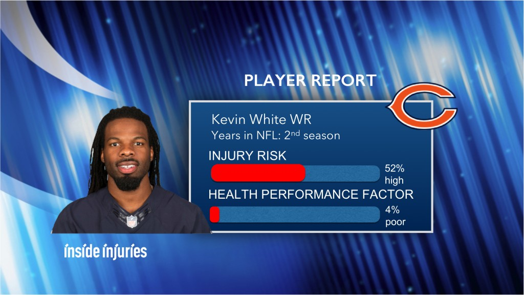 2016-week-5-kevin-white