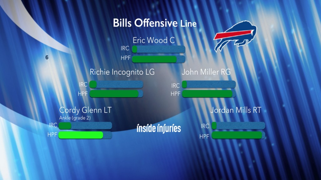 dr_bills_offensive_line