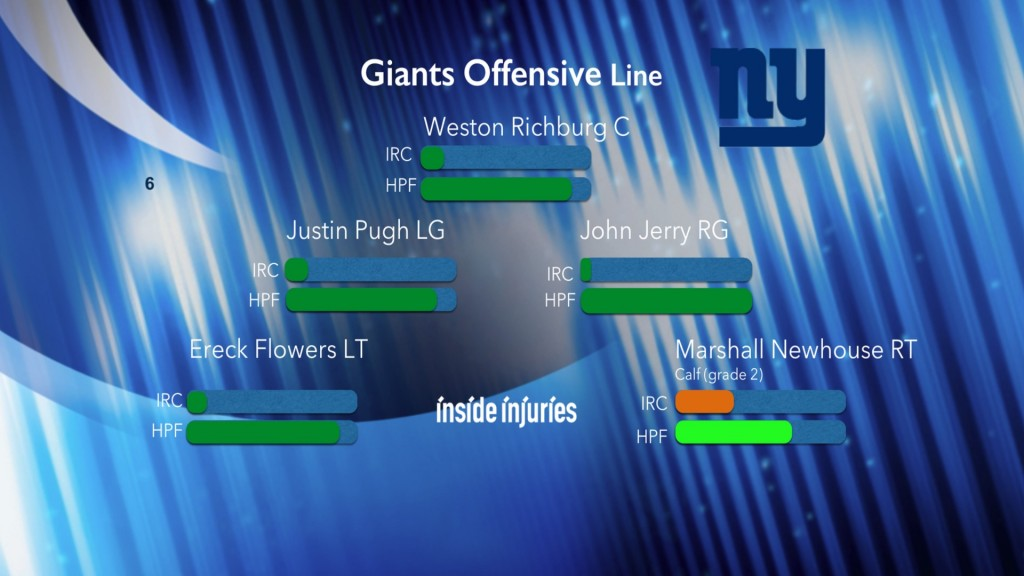 dr_giants_offensive_line