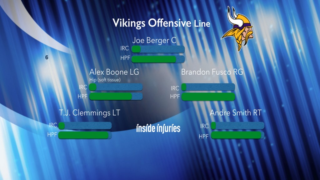 dr_vikings_offensive_line