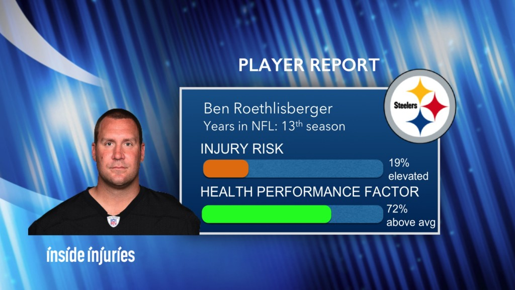 Card Roethlisberger